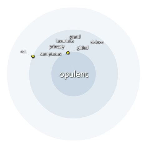 Opulent Meaning In exemplary word opulent membean