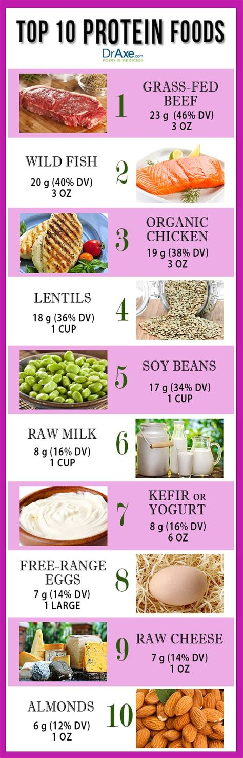 5 protein foods 8 health benefits of more protein foods protein