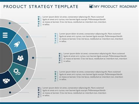 57 Best Product Roadmaps Images On Pinterest Presentation Timeline And Template Strategic Roadmap Template Powerpoint
