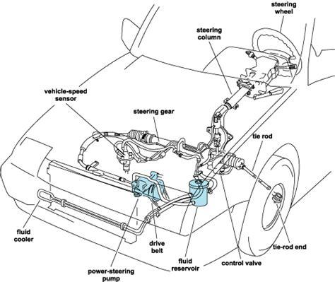electric power steering 1998 lexus gs spare parts catalogs im 225 genes de venta y reparacion direccion hidraulica cremalleras cajas y bombas o licuadoras en