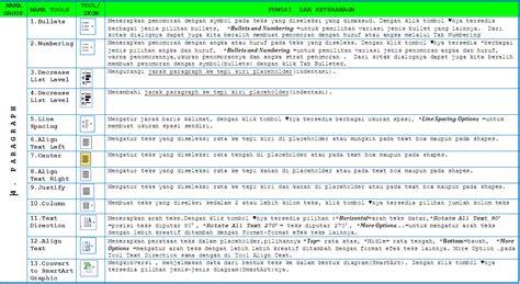 fungsi icon tab review pada microsoft excel 2010 fungsi berbagi info seputar teknologi informasi dan komunikasi 1