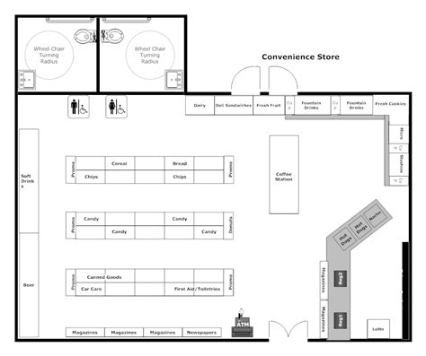schematic floor plan convenience store layout