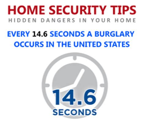 home security in kansas city wyandotte kansas 913 871 3170