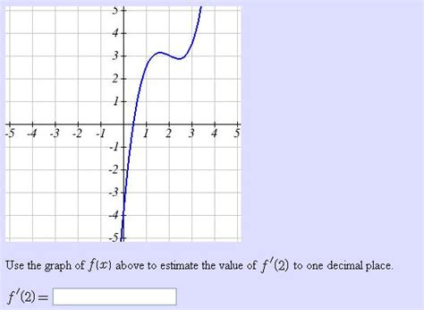 use the graph below of f x to estimate the value