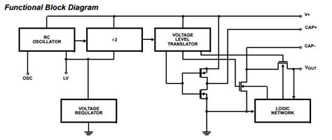 function of integrated circuit chip integrated circuit chip function 28 images index 8 lifier circuits audio lifier circuit