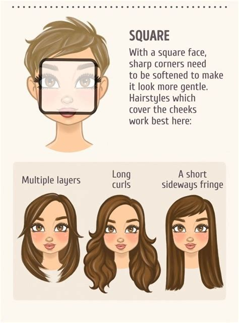 2 a rectangle face shapes pinterest face shapes best 25 square face hairstyles ideas on pinterest