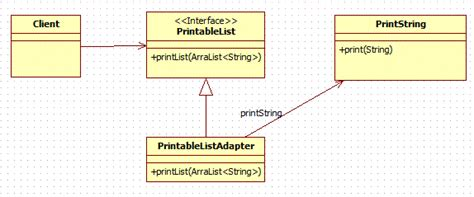 java pattern adapter exle adapter design pattern in java java2blog
