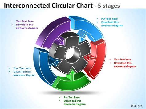 interconnected circular diagram chart  powerpoint