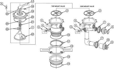 pool filter valve diagram pentair backwash valve