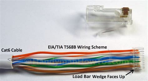 rj45 module wiring diagram wiring diagram with description