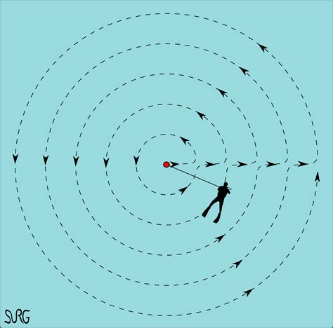 pattern writing wiki thrillwriting police dive teams how to find people and