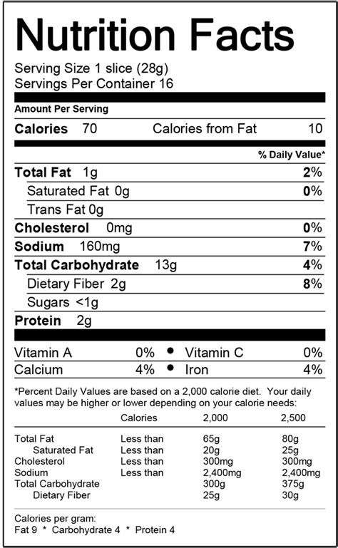 whole grains nutritional value whole wheat bread nutrition facts