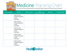 Daily Medication Chart Template by 8 Best Images Of Printable Patient Chart For Medication