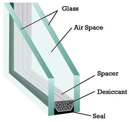 Replace A Window Pane Double Pane Window Repair Amp Replacement Glass Doctor Of