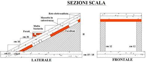 Armare Una Scala In Cemento Armato by Come Fare Costruzione Di Una Scala In Muratura