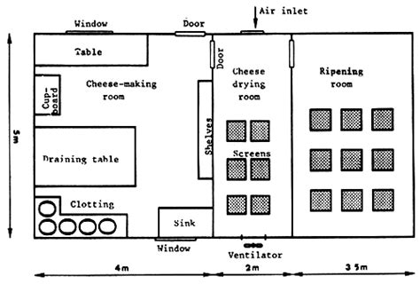 layout plan of factory 404 not found