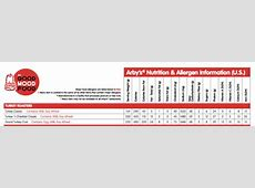 Arby's Free Turkey Roasters Sandwich: Today From 11:00 am ... Arby S Nutritional Information