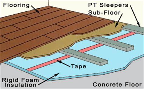 Floating Vs Glue Down Engineered Hardwood Floor