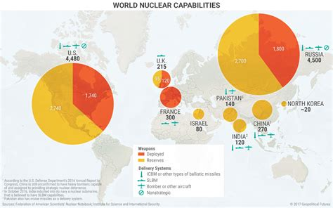 nuclear map the geopolitics of nuclear weapons geopolitical futures