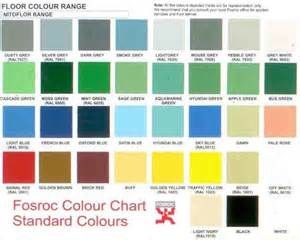 asian interior paints shade card asian paint interior color chart bedroom and bed reviews