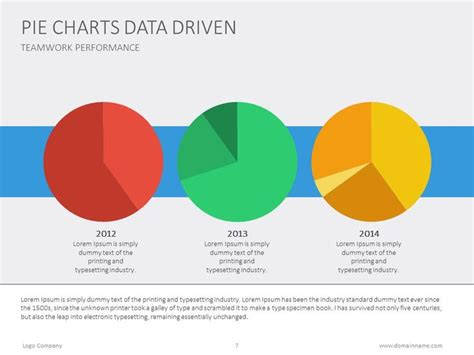 Three Pie Charts In One Slide For Data Comparison Chart Presentation Design