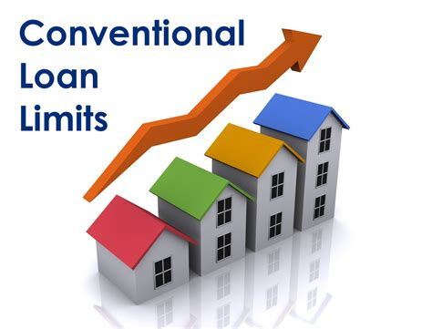 conforming loan limits are conventional loan limits 2017