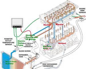pobierz gtune strojenie chip tuning silnik 243 w bmw