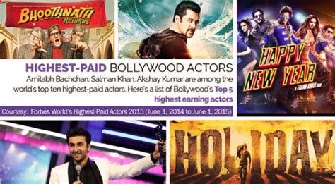highest paid bollywood actors 2015 forbes highest paid bollywood actors 2015 brandsynario