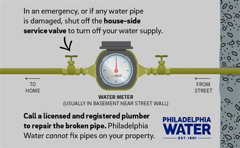 Philadelphia Plumbing by Be Ready Frozen Pipes Are No Winter
