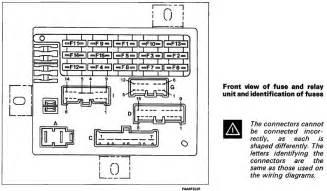 Fiat Punto Heater Fuse Location Technical Raining Relays Help The Fiat Forum