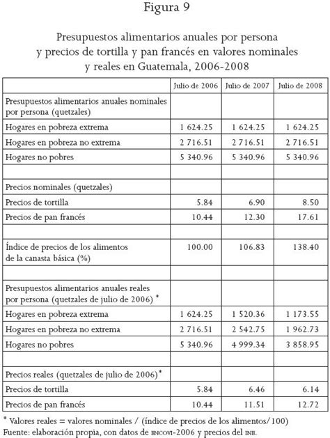 precio de canasta colombiana 2016 valor de productos de canasta familiar 2016 en colombia