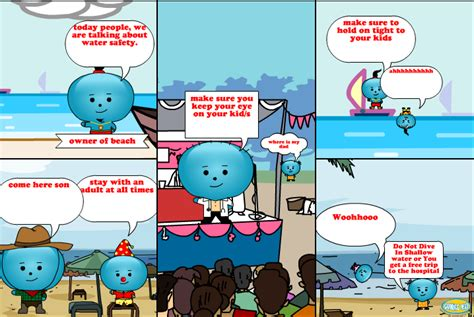 The Gallery For Gt Igneous Rock Cycle Comic Strip Water Cycle Comic Template
