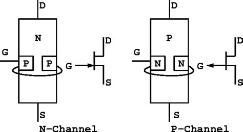 transistor bjt jfet mosfet the junction field effect transistor jfet