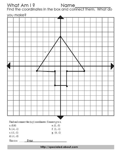 Graphing Ordered Pairs Worksheet