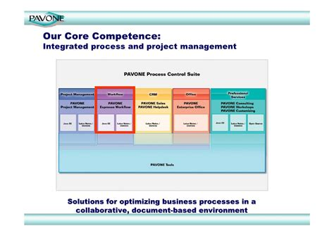 process workflow tools workflow management software with ibm lotus notes