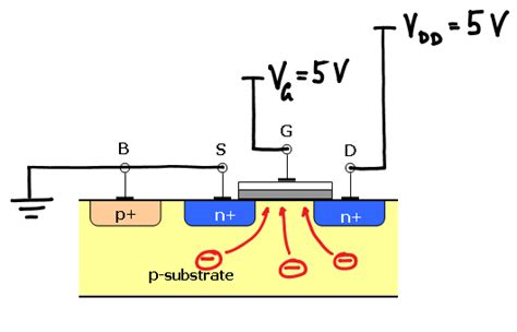 transistor gate connected to source wiring diagram transistor source drain gate 43 wiring diagram images wiring diagrams
