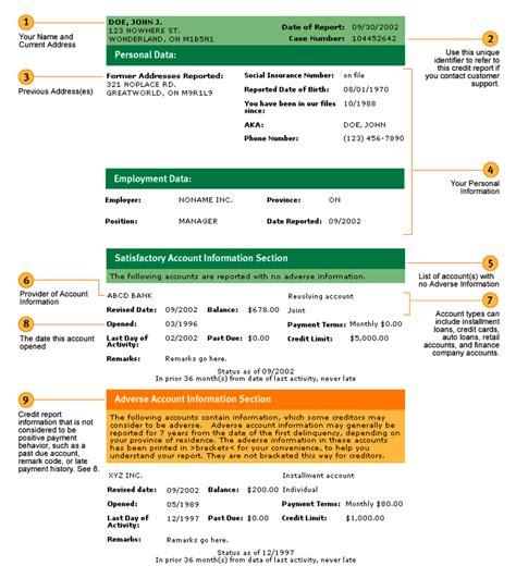 Credit Score Formula Canada Business Credit Report Canada Credits And Finances