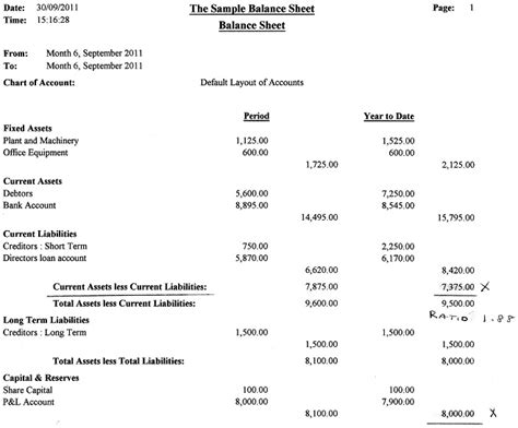 balance sheet template uk 28 balance sheet template uk balance sheet templates