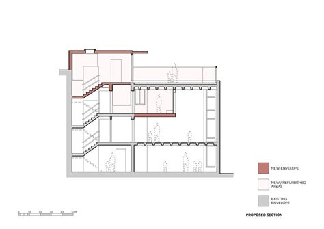 what is the mezzanine section education square feet architects