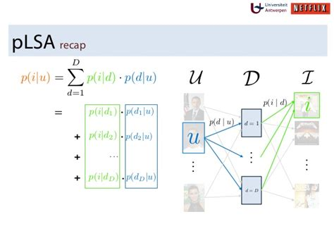 pattern recognition and machine learning springer new york tutorial bpocf