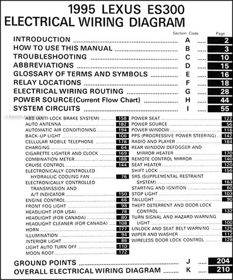 1995 lexus es 300 wiring diagram manual electrical schematics 95 es300 original ebay