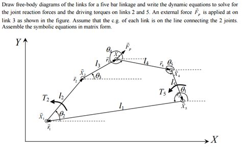free diagram equations solved draw free diagrams of the links for a five ba