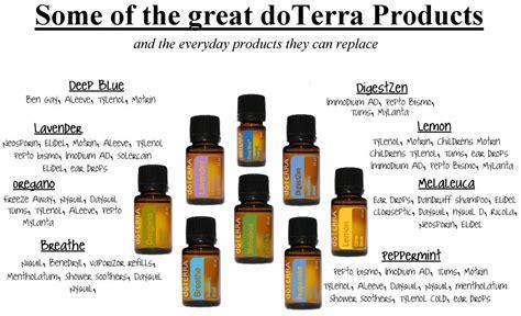 doterra oils for shingles myideasbedroom com