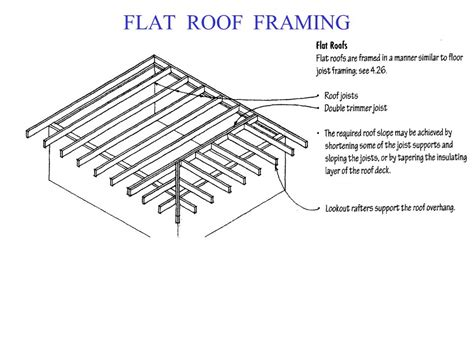 lookout rafters flat roof roof slopes ppt