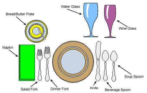 Table With Vase Dining Room Vocabulary