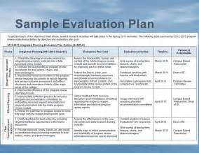 doc 1056816 evaluation proposal sample evaluation