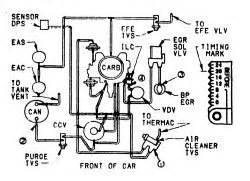 oldsmobile 455 vacuum line diagram fixya