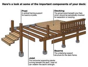 Design My Own Patio Online Build Your Own Deck Plans New Interior Exterior Design