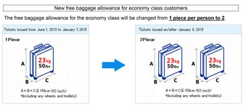 american airlines baggage fees ana increases economy baggage allowance to 2 bags