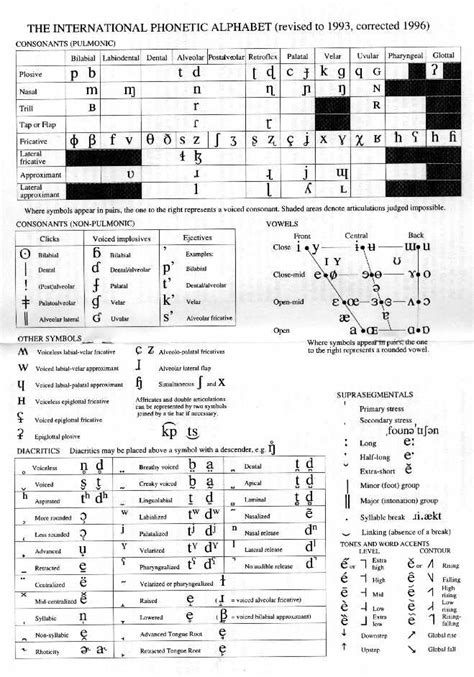 printable phonetic alphabet quiz aphabet chart search results calendar 2015